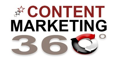 Content Marketing 360 by Next Stage Media Group
