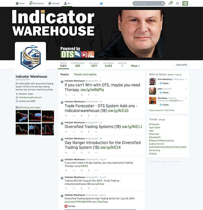 Indicator Warehouse Custom Twitter Background and Avatar Social Media Branding